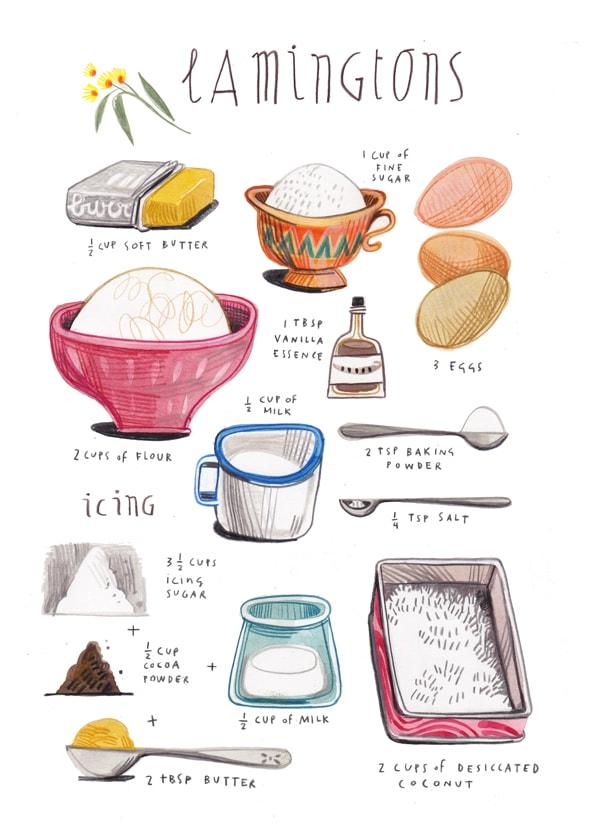 recipe controls