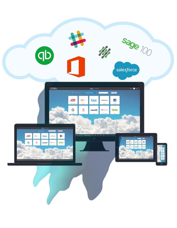 cloud-hosting-desktop-applications