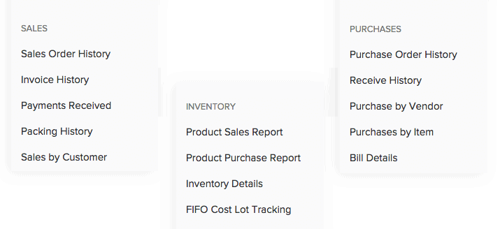 zoho-analytics-retail-inventory